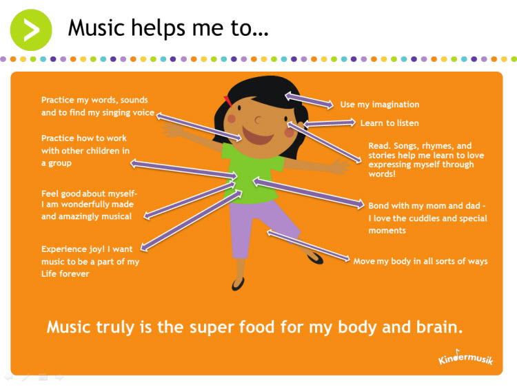 Music is the Super Food for a Child's Body and Brain - Kindermusik
